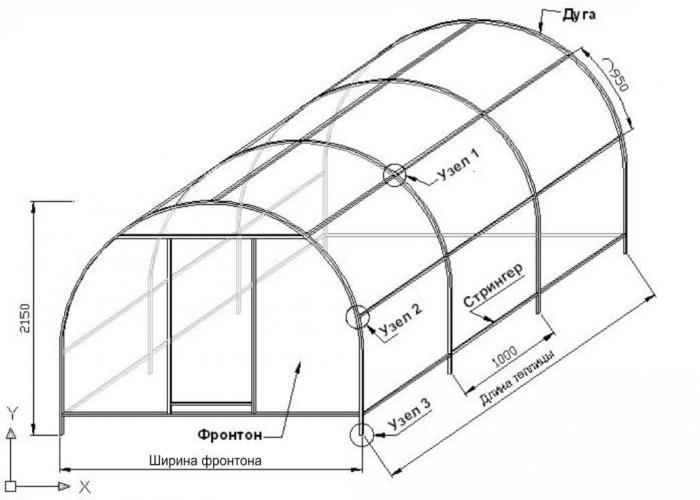 Как сделать теплицу из поликарбоната и профильной трубы своими руками 34