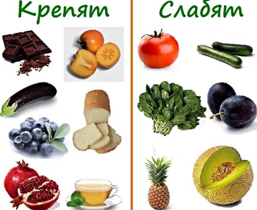 диета для работы кишечника