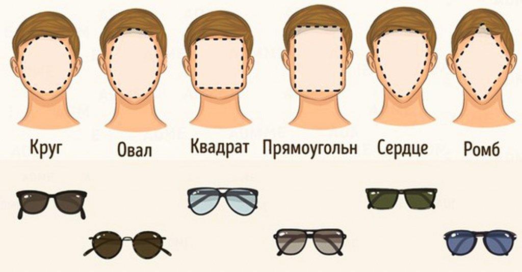 Як вибрати сонцезахисні окуляри  6390c9a7d9f49