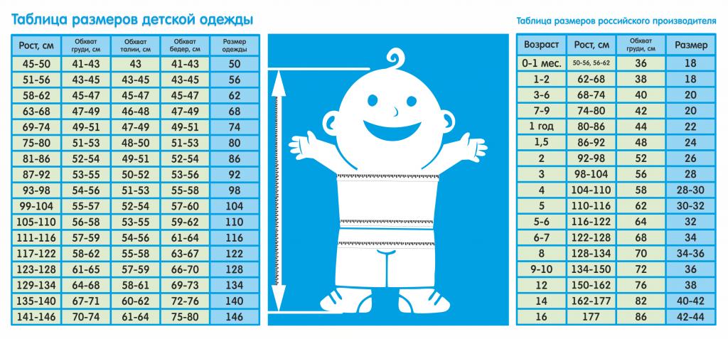 Як вибрати одяг для новонароджених – думка експерта  b9466697dd0c8